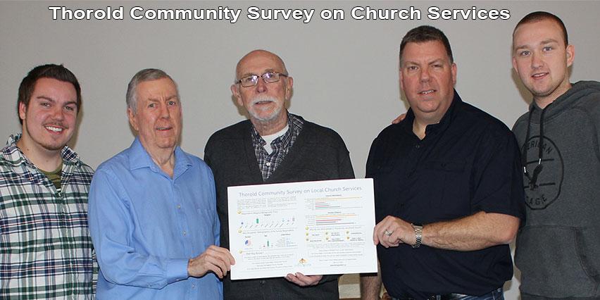 Living Water Community Church _ survey presentation
