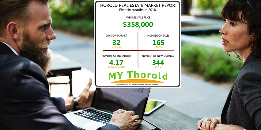 Thorold Real Estate Report _ Mid Year 2018