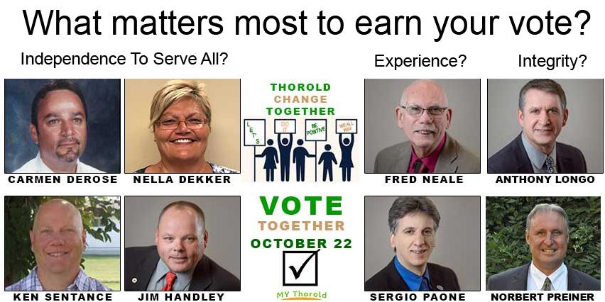 Thorold City Councillors election